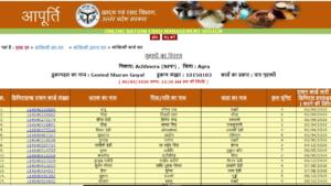 Uttar Pradesh Ration Card